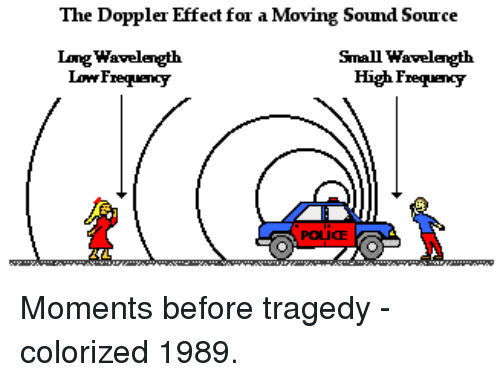 describe the doppler effect and give an example