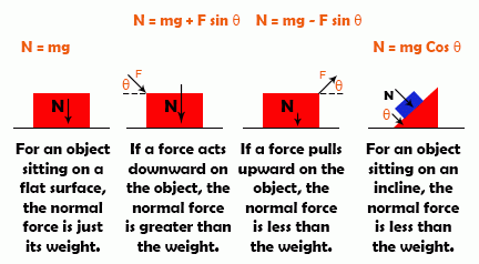 hydrostatic force on a plane surface example