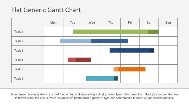 example of gantt chart for project management