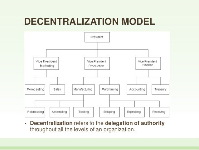 example of delegation of authority in an organisation
