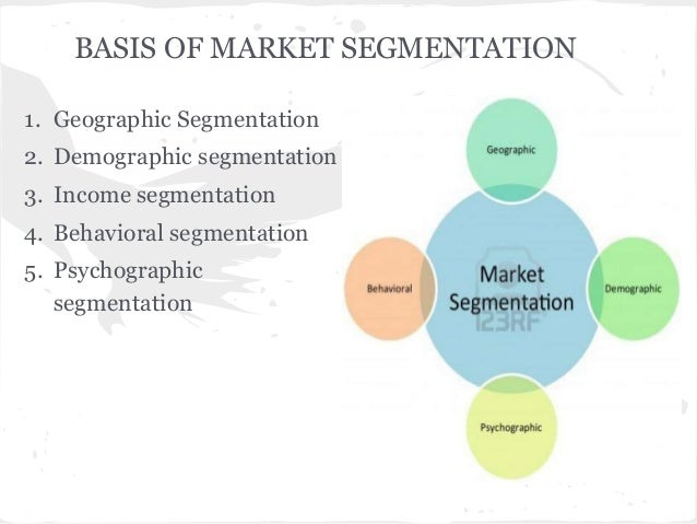 an example of a segmented market would be
