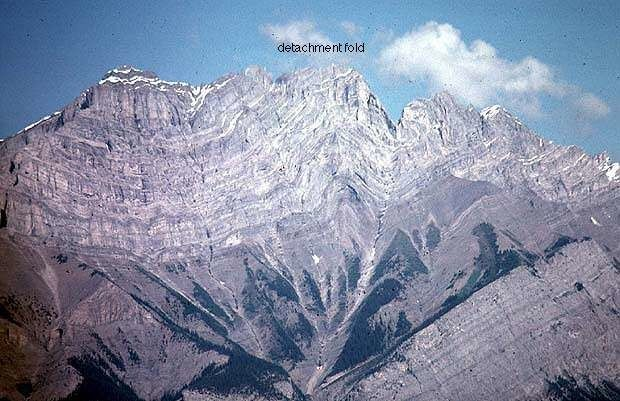 an example of a fold mountain