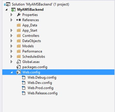 conditional compilation in c example