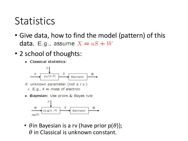 give an example of a discrete random variable