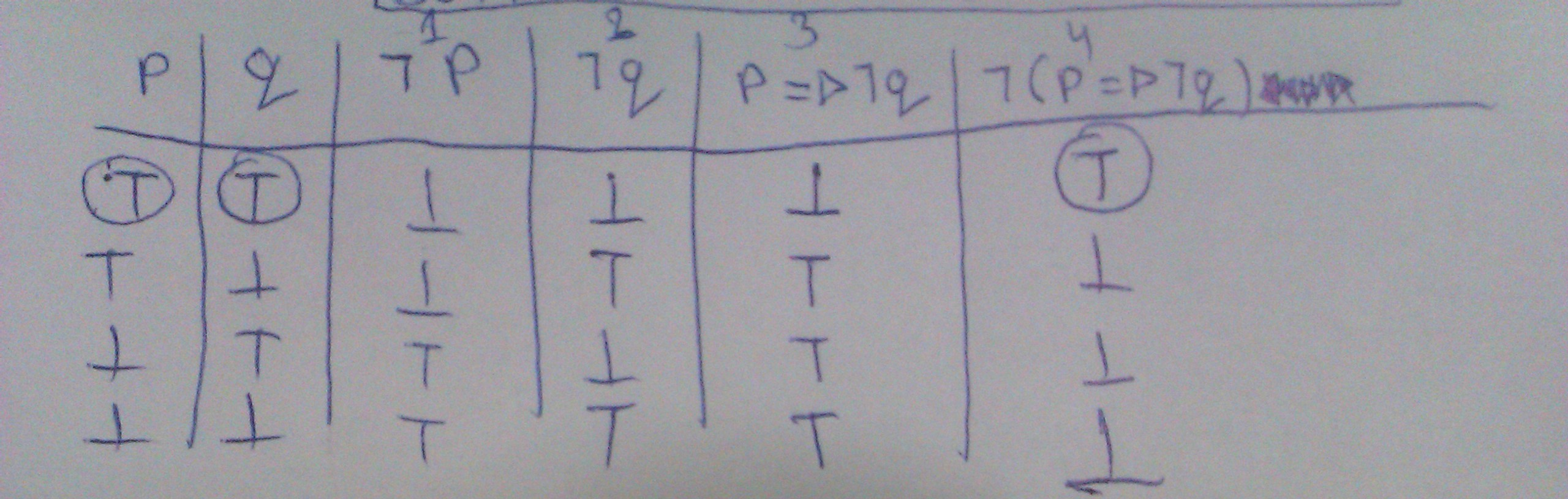 logical implication truth table example