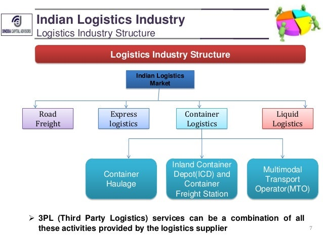 apple supply chain management example to international trade