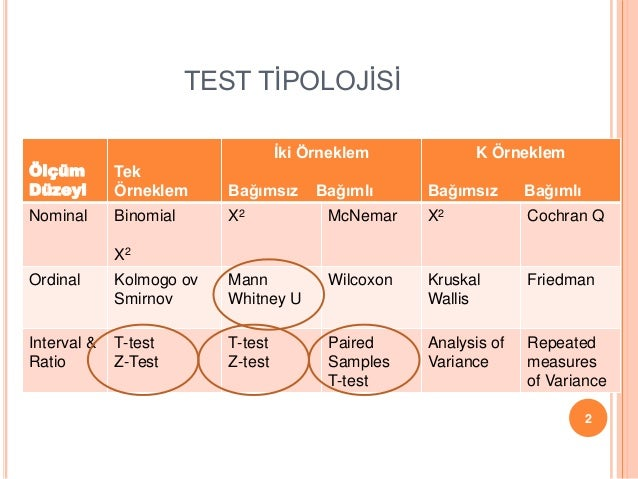 paired sample t test example
