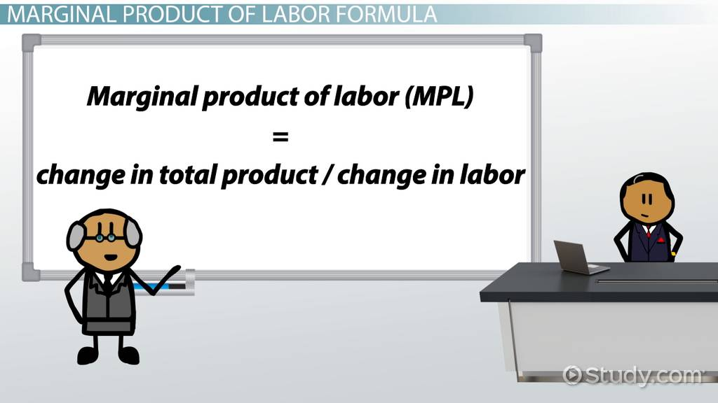 by product pricing definition and example