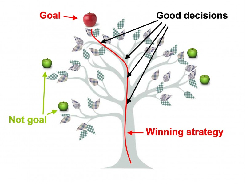 example of uncertainty in decision making