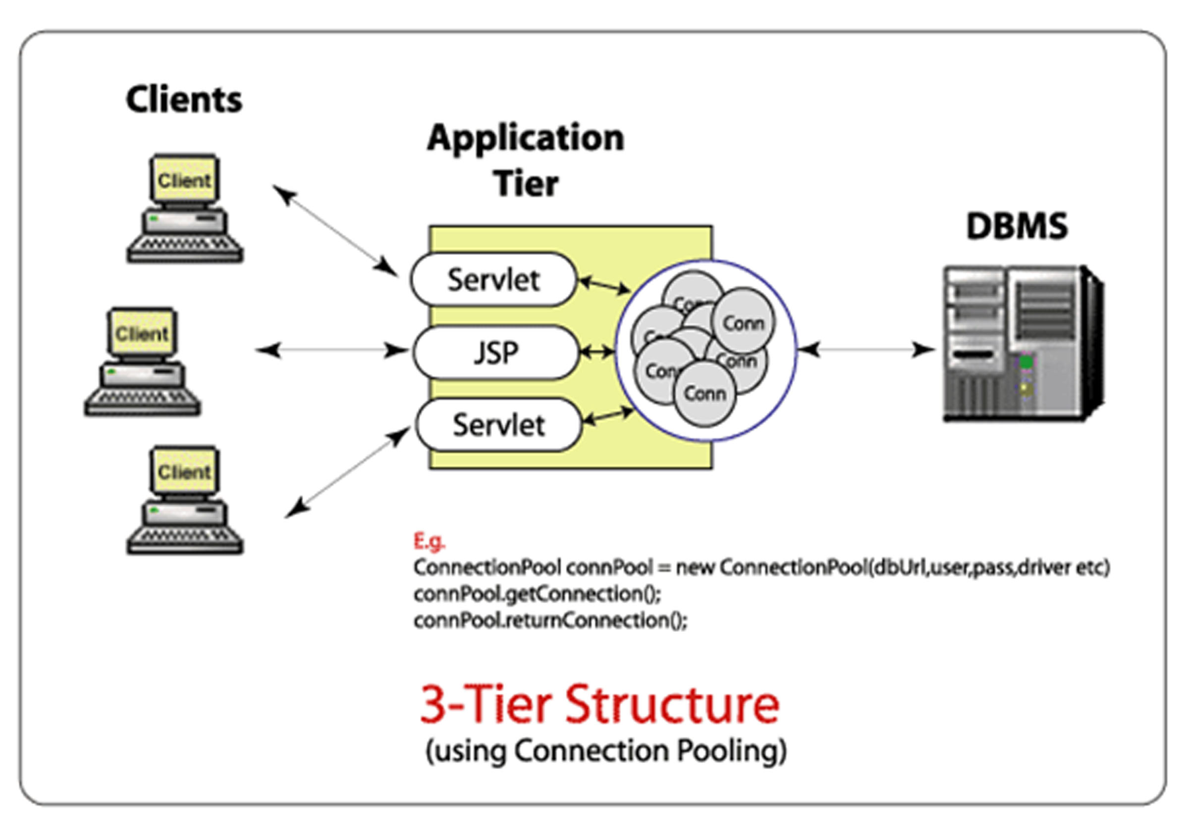 what is client server architecture with example