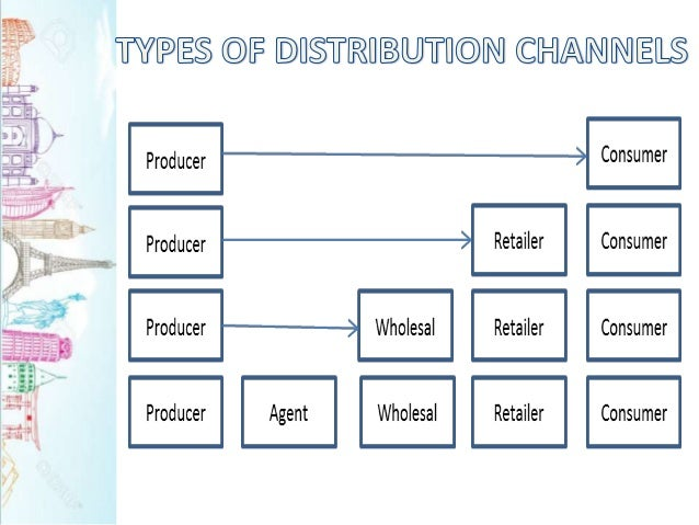example of distribution model for airline