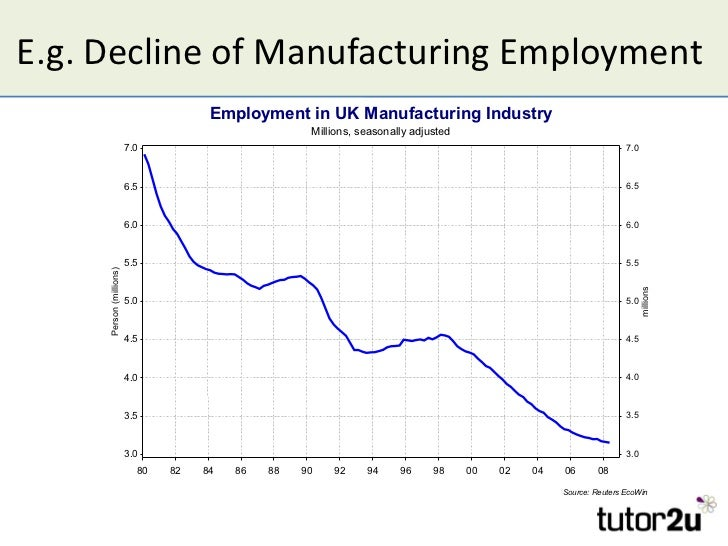 example of link between homelessness and unemployment
