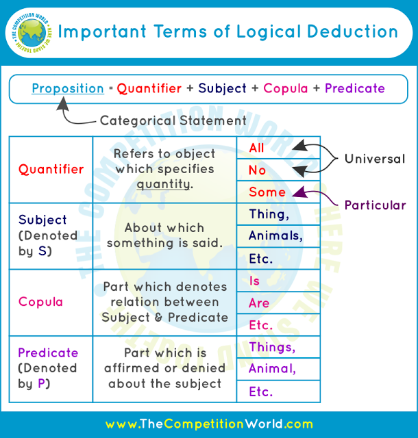 example of logic math problems