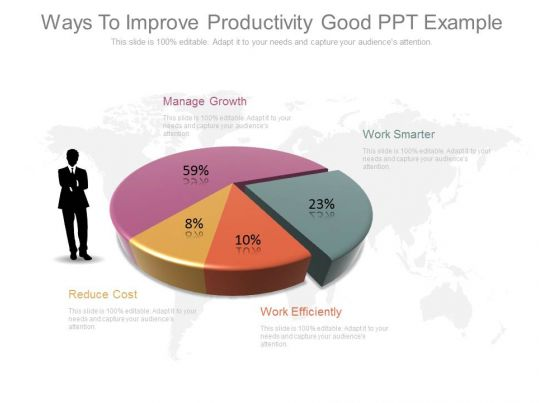 example of productivity in business