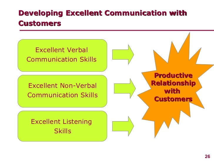excellent customer service skills example