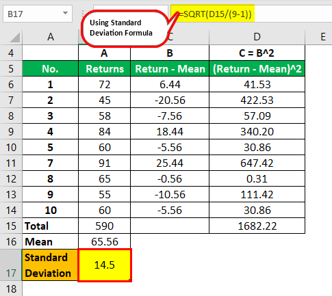 calculation of standard deviation with example