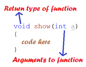 function overloading in python example