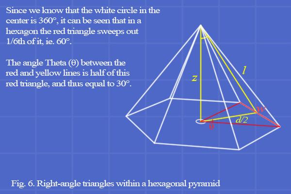 real life example of right angled triangle